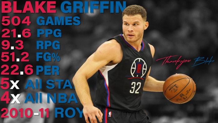 Blake Griffin Thank You from the Clippers